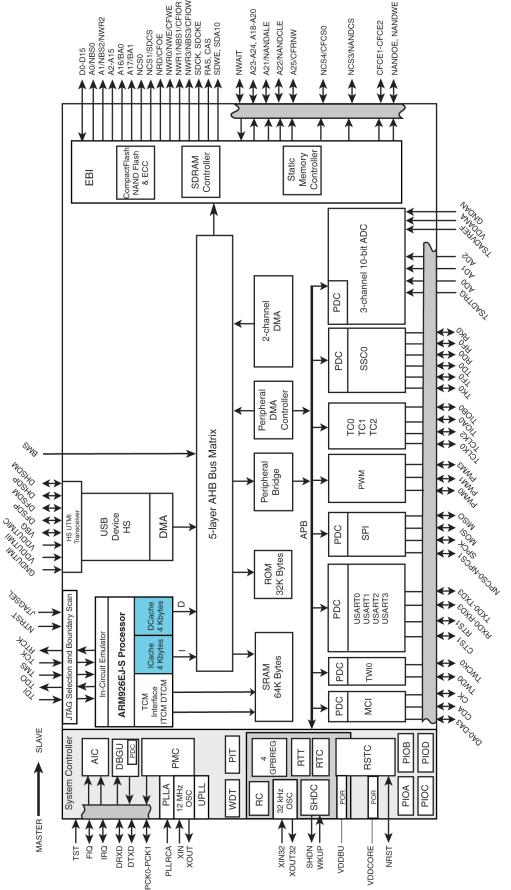 电路 电路图 电子 原理图 511_890 竖版 竖屏