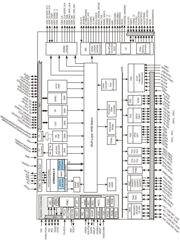 电路 电路图 电子 工程图 平面图 原理图 624_841 竖版 竖屏