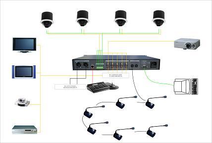 多功能会议室系统图片