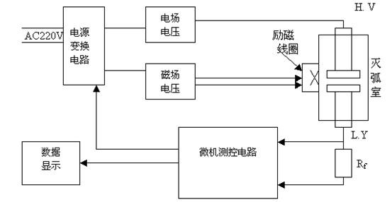 电磁测试电路图
