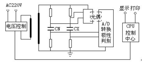 在交流电压作用下,电介质要消耗部分电能,这部分电能将转变为热能