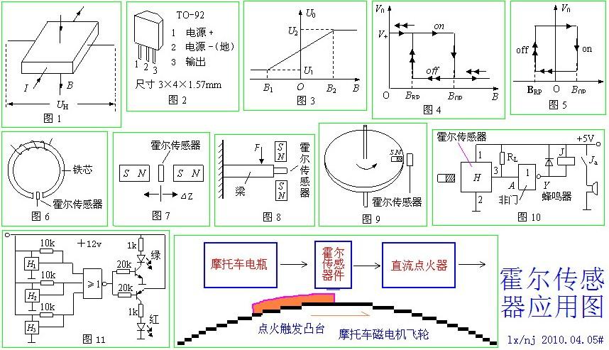 电路如〔图11〕所示,三片开关型霍尔传感器分别装在汽车的三个门框上