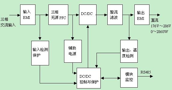 前级三相无源pfc电路由输入emi和无源pfc组成,用以实现交流输入的