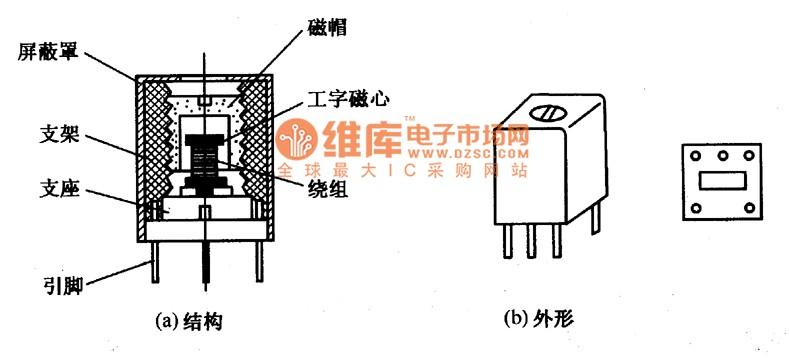 半导体收音机振荡线圈   在半导体收音机变频电路中,用小型振荡线圈与