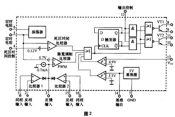 当电源断电后,c1通过电阻r2放电,保证下次上电时的软启动电路正常工作