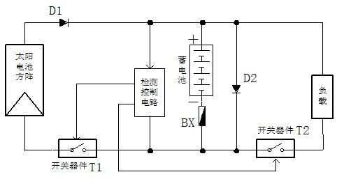 """检测控制电路随时对蓄电池电压进行检测,当电压大于""""充满切离电压"""""""