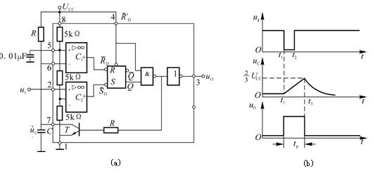 图(a)所示为用555定时器构成的单稳态触发器,r,c为外接元件,触发脉冲
