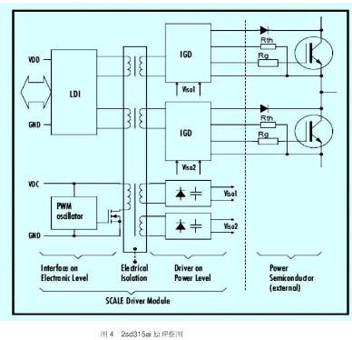 3 全功能型   全功能型的大功率 igbt 驱动保护电路除了具有各类