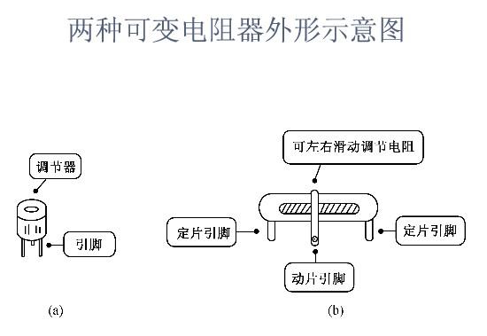 可变电阻器的电路符号